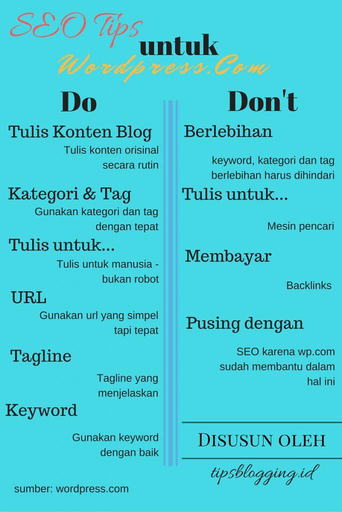 tips seo untuk pengguna wordpress gratisan