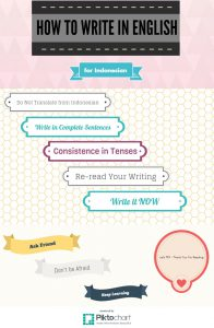 How to write in English for Indonesian