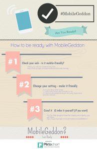Bagaimana cara menghadapi MobileGeddon