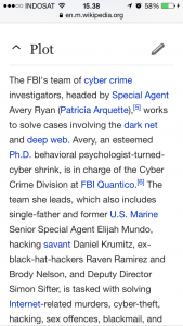 Plot CSI Cyber