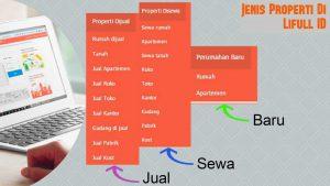 kategori properti di lifull id - review website lifull id