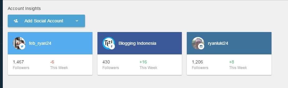 situs analitik sosial media indonesia, ombaq
