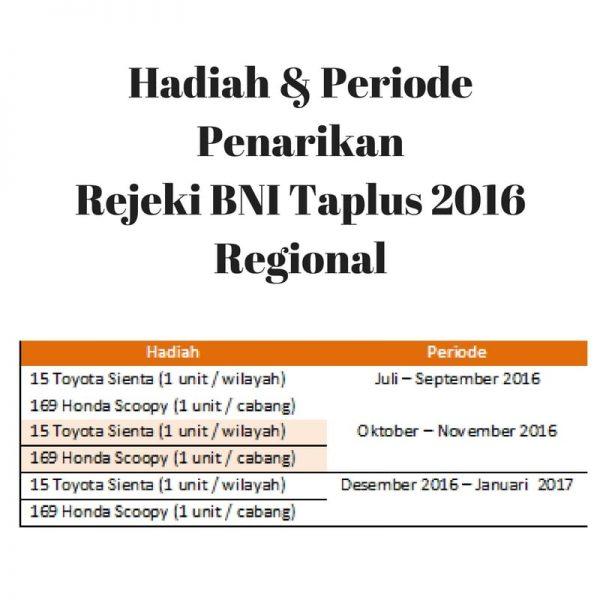 rejeki bni taplus 2016 regional