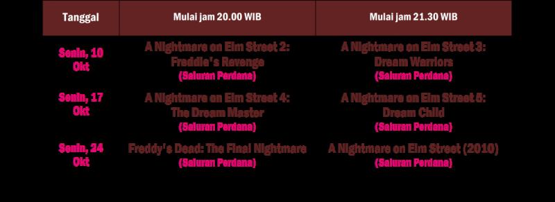jadwal tayang night on elm street di thrill